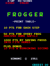 Frogger Title Screen