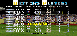 Screenshot Thumbnail / Media File 1 for Tecmo World Cup Millennium (Japan)