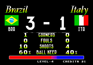 Screenshot Thumbnail / Media File 1 for Tecmo World Soccer '96