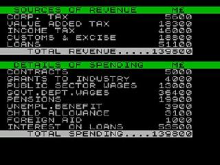 Screenshot Thumbnail / Media File 1 for 1984 - The Game Of Economic Survival (1983)(Incentive)